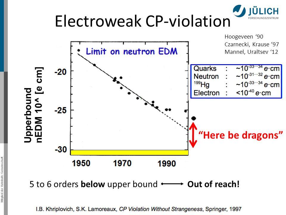 """Mitglied der Helmholtz-Gemeinschaft Electroweak CP-violation 5 to 6 orders below upper bound Out of reach! Upperbound nEDM 10^ [e cm] """"Here be dragons"""