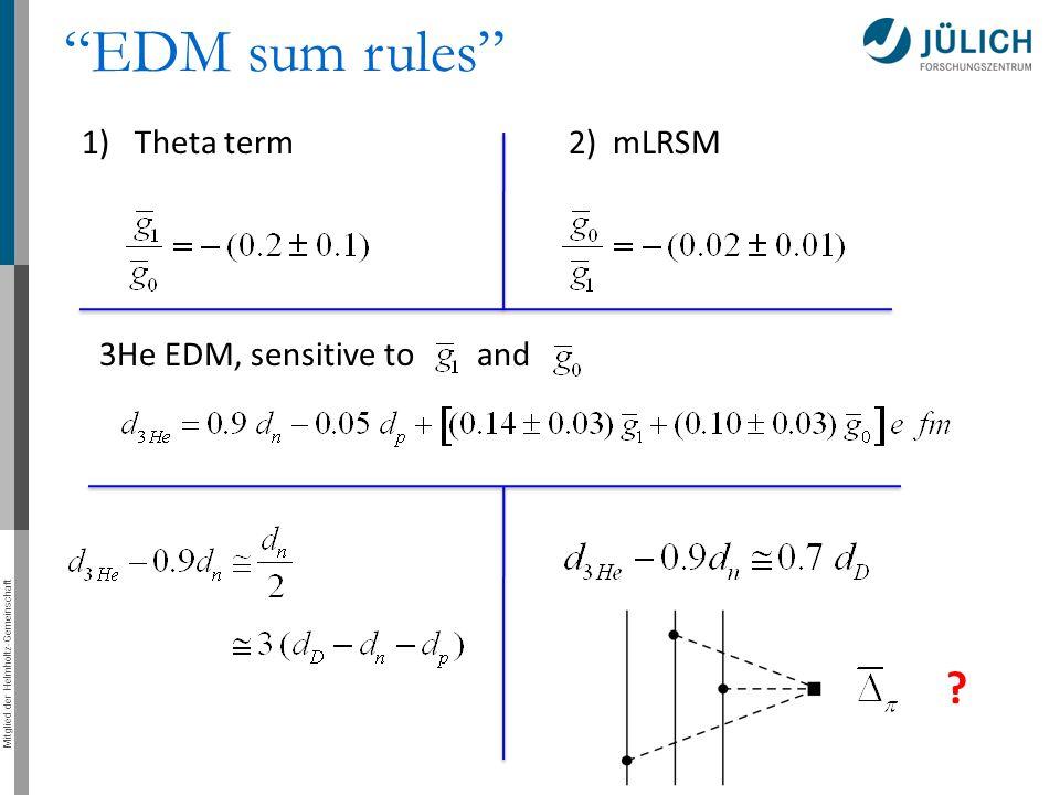 "Mitglied der Helmholtz-Gemeinschaft 1)Theta term 2) mLRSM 3He EDM, sensitive to and ? ""EDM sum rules"""