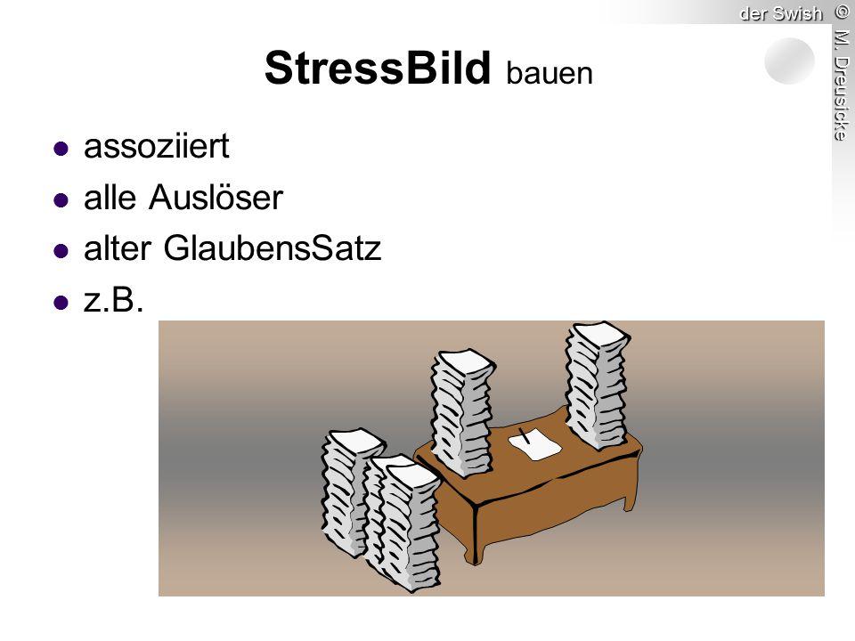 © M. Dreusicke der Swish assoziiert alle Auslöser alter GlaubensSatz z.B. StressBild bauen