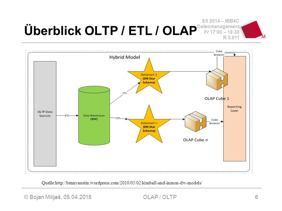 SS 2014 – IBB4C Datenmanagement Fr 17:00 – 18:30 R 0.011 © Bojan Milijaš, 05.04.2015OLAP / OLTP6 Überblick OLTP / ETL / OLAP Quelle:http://bennyaustin.wordpress.com/2010/05/02/kimball-and-inmon-dw-models/
