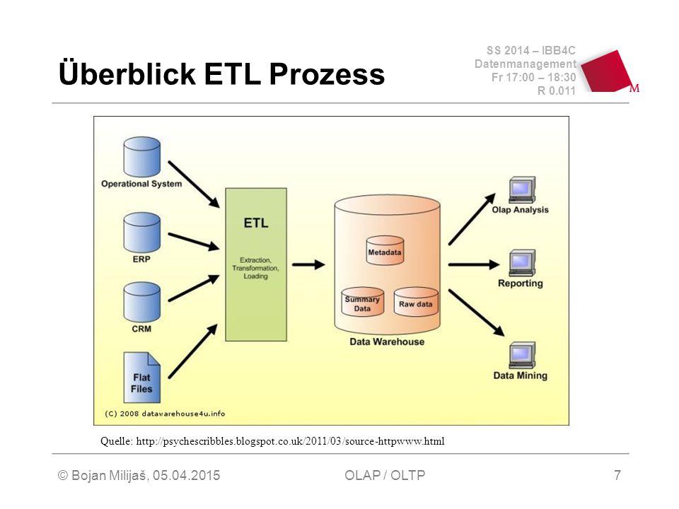 SS 2014 – IBB4C Datenmanagement Fr 17:00 – 18:30 R 0.011 © Bojan Milijaš, 05.04.2015OLAP / OLTP7 Überblick ETL Prozess Quelle: http://psychescribbles.blogspot.co.uk/2011/03/source-httpwww.html
