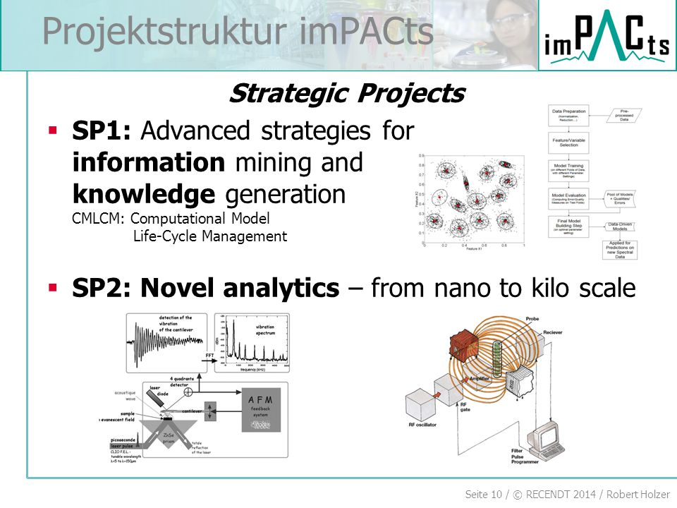 Seite 10 / © RECENDT 2014 / Robert Holzer  SP1: Advanced strategies for information mining and knowledge generation CMLCM: Computational Model Life-Cycle Management  SP2: Novel analytics – from nano to kilo scale Projektstruktur imPACts Strategic Projects