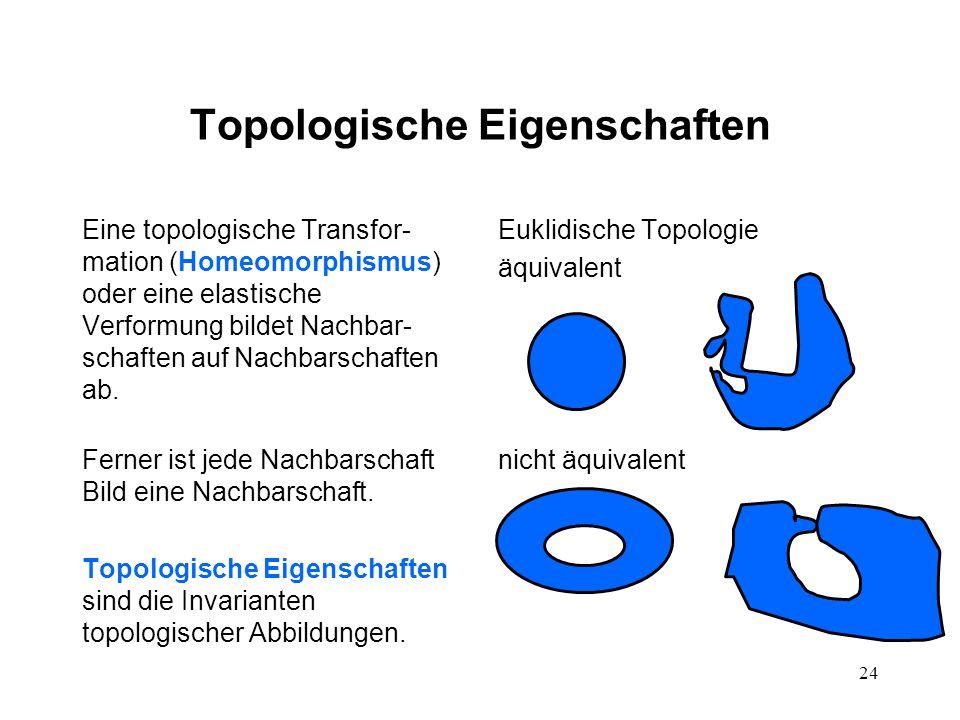 24 Topologische Eigenschaften Eine topologische Transfor- mation (Homeomorphismus) oder eine elastische Verformung bildet Nachbar- schaften auf Nachbarschaften ab.