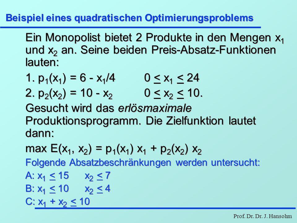 Prof. Dr. Dr. J. Hansohm Beispiel eines quadratischen Optimierungsproblems Ein Monopolist bietet 2 Produkte in den Mengen x 1 und x 2 an. Seine beiden