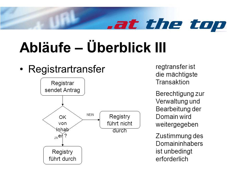 Abläufe – Überblick III Registrartransfer Registry führt nicht durch OK von Inhab er ? Registrar sendet Antrag Registry führt durch NEIN JA regtransfe