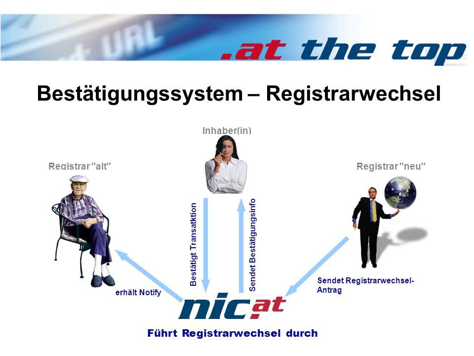 Bestätigungssystem – Registrarwechsel Inhaber(in) Registrar