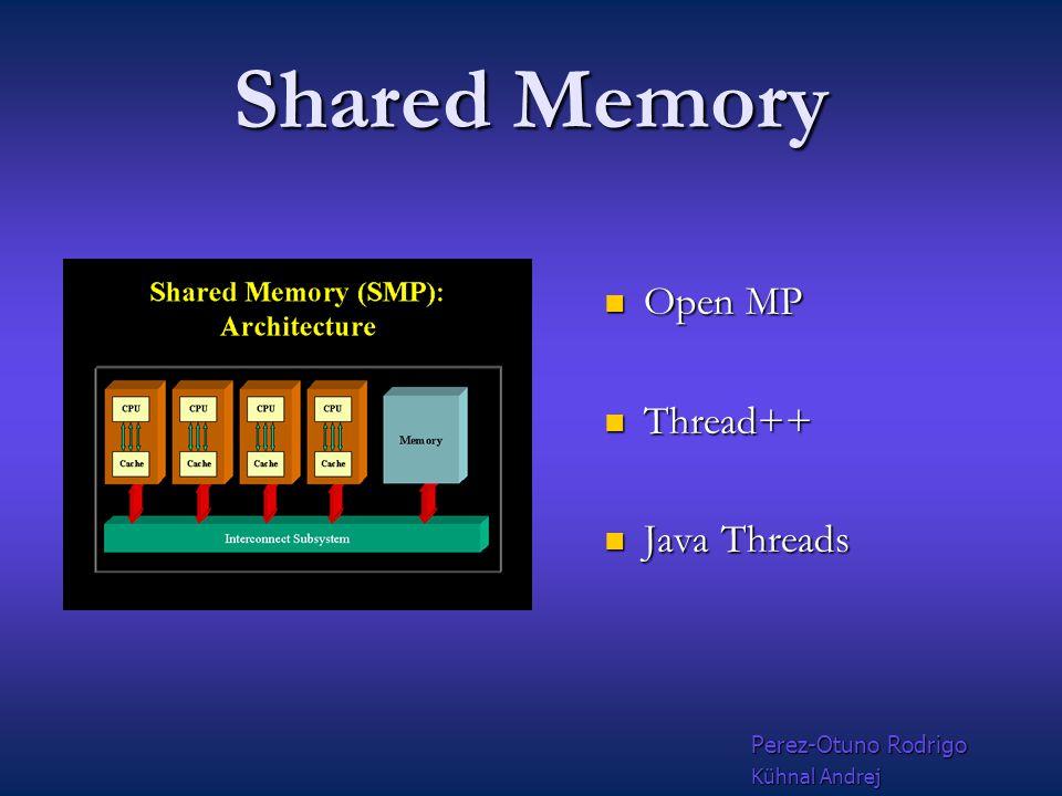 Shared Memory Nachteile von SMP: Relativ großer Overhead bei Betriebssystem und Hardware notwendig, um Einprozessor-Illusion für Applikationen zu erzeugen; Relativ großer Overhead bei Betriebssystem und Hardware notwendig, um Einprozessor-Illusion für Applikationen zu erzeugen; Hohe Auslastung des Busses oder Switches, der die Prozessoren mit gemeinsam benutztem Speicher und Peripheriegeräten verbindet; Hohe Auslastung des Busses oder Switches, der die Prozessoren mit gemeinsam benutztem Speicher und Peripheriegeräten verbindet; Der Zugriff auf von mehreren Prozessoren gemeinsam genutzte Speicherbereiche muß durch sog.