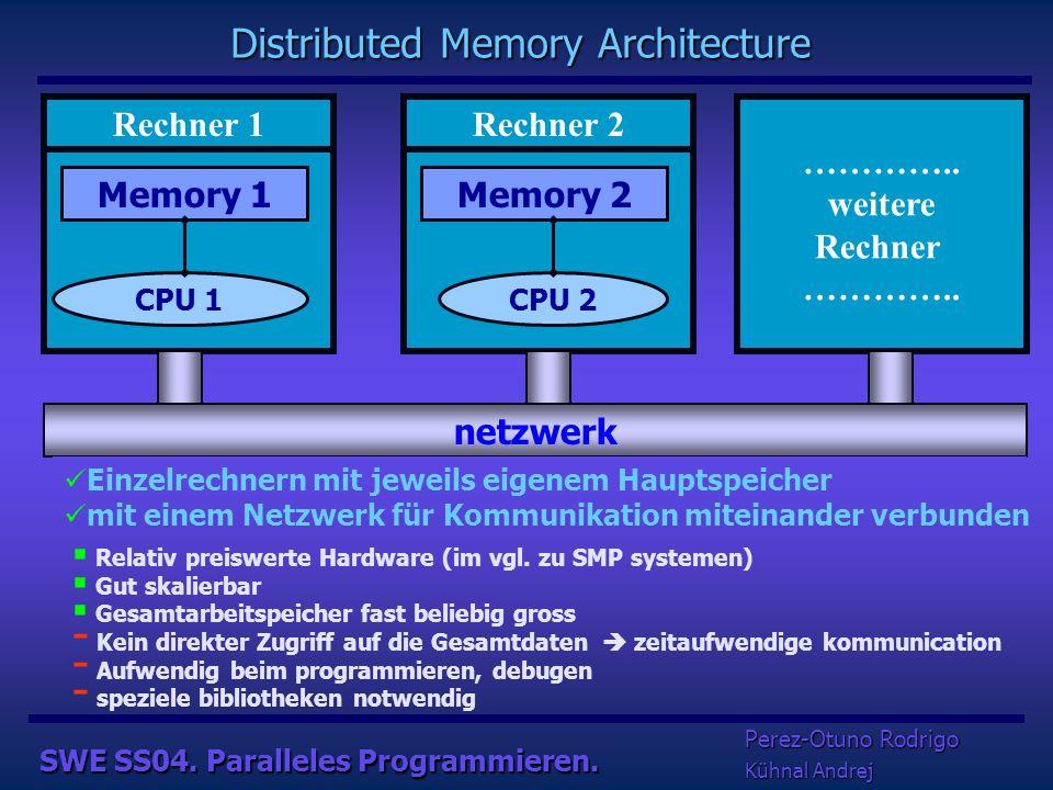  Distributed Memory  Einfürung  Aufteilung einer Aufge.