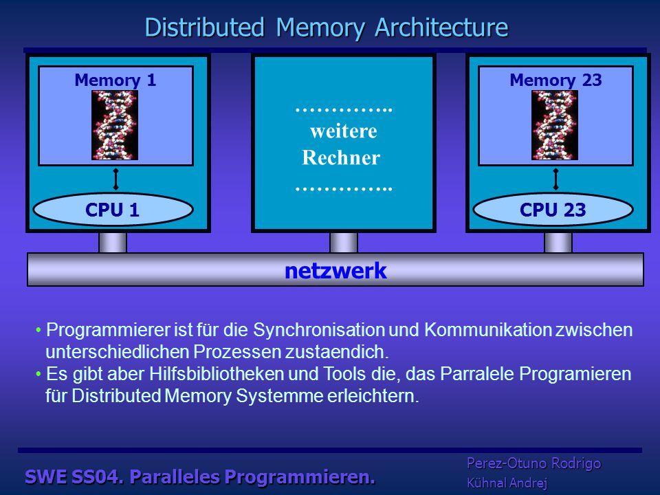 SWE SS04. Paralleles Programmieren. Memory 1 CPU 1 Rechner 1 Memory 2 CPU 2 Rechner 2 …………..
