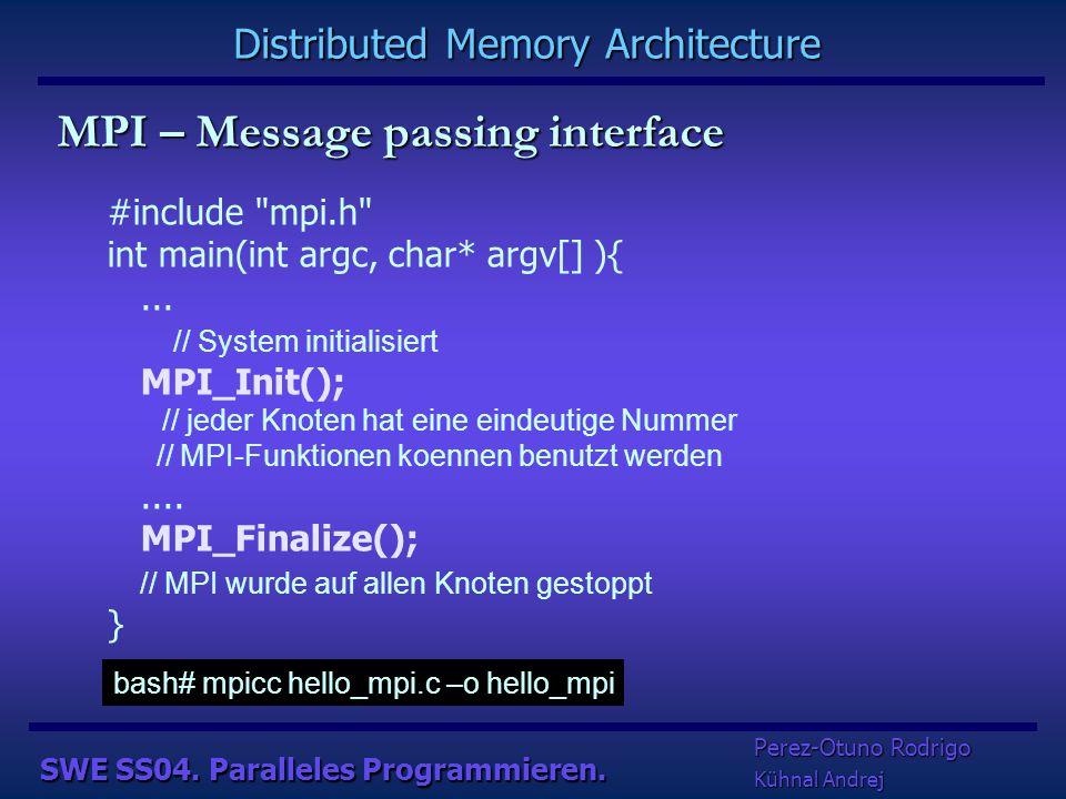 MPI – Message passing interface SWE SS04. Paralleles Programmieren. Das Programm ist in einer gewönliche Sprache geschrieben (C, C++, Fortran) Beteili