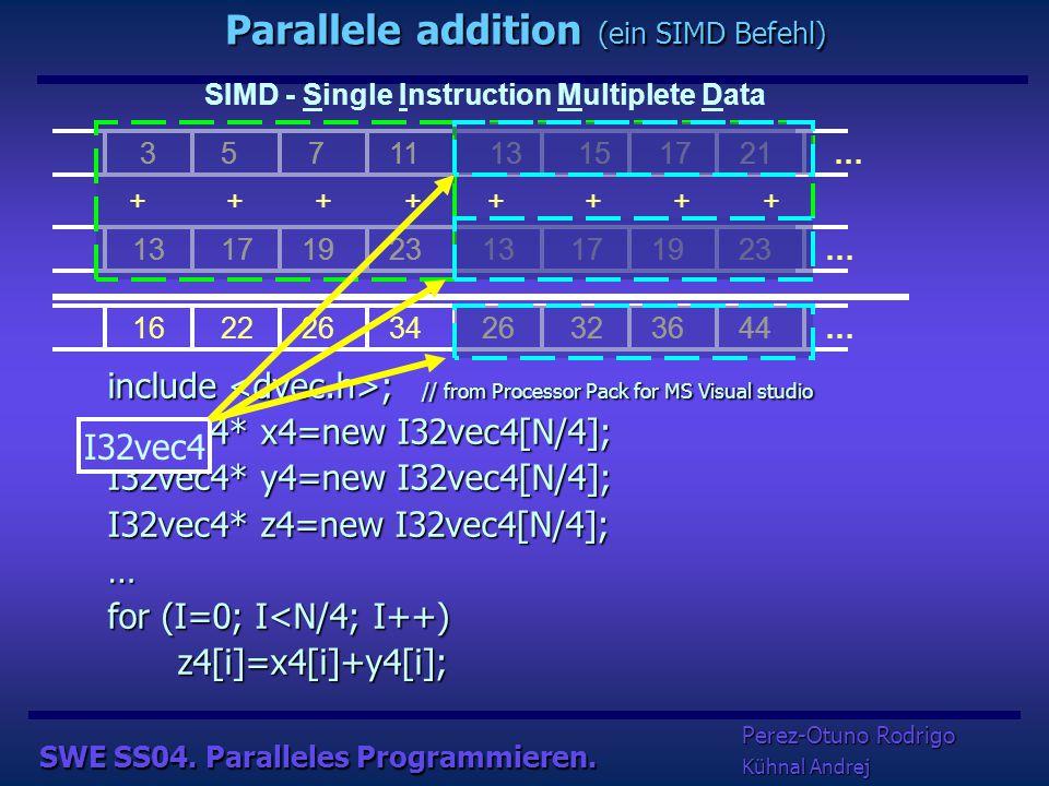… … … 35711 13171923 Serielle addition (ein SISD Befehl) int* x=new int[N]; int* y=new int[N]; int* z=new int[N]; … for (I=0; I<N; I++) z[i]=x[i]+y[i]