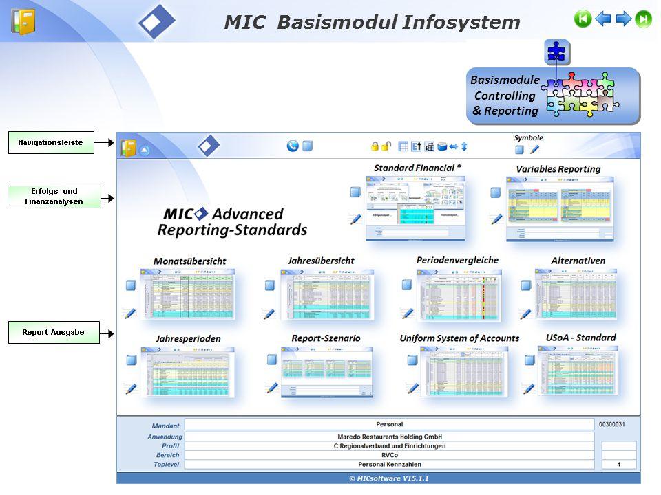 Basismodule Controlling & Reporting MIC Basismodul Infosystem