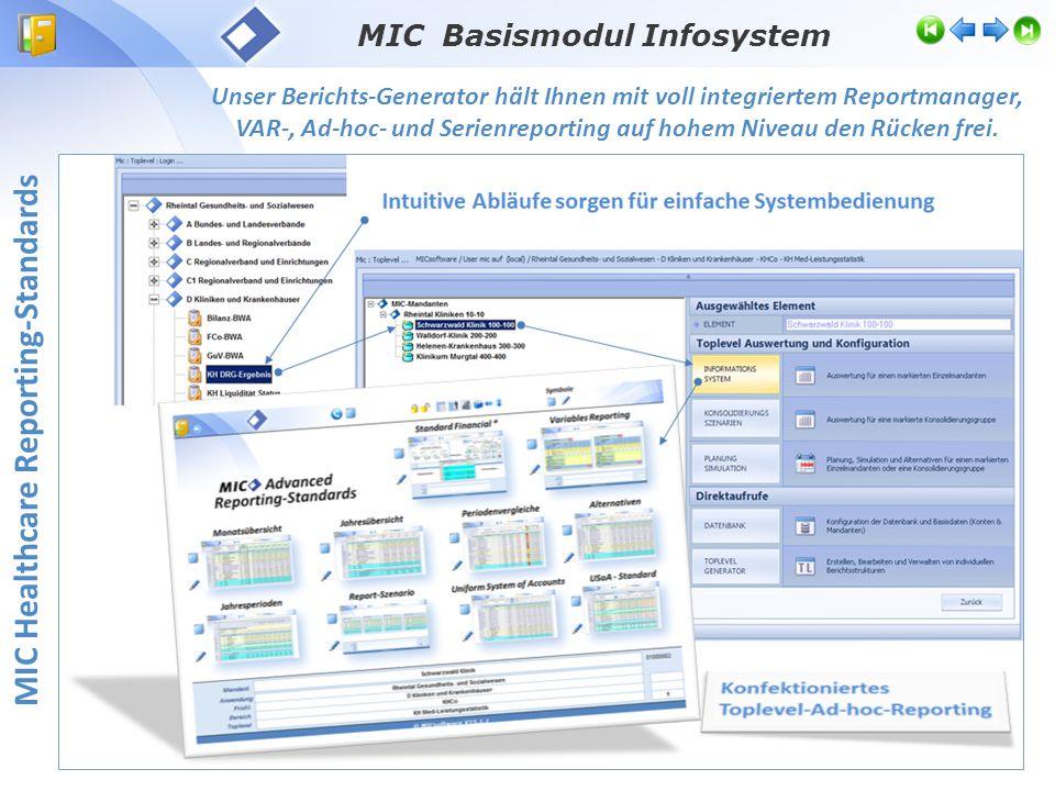 MIC Healthcare Reporting-Standards Unser Berichts-Generator hält Ihnen mit voll integriertem Reportmanager, VAR-, Ad-hoc- und Serienreporting auf hohe