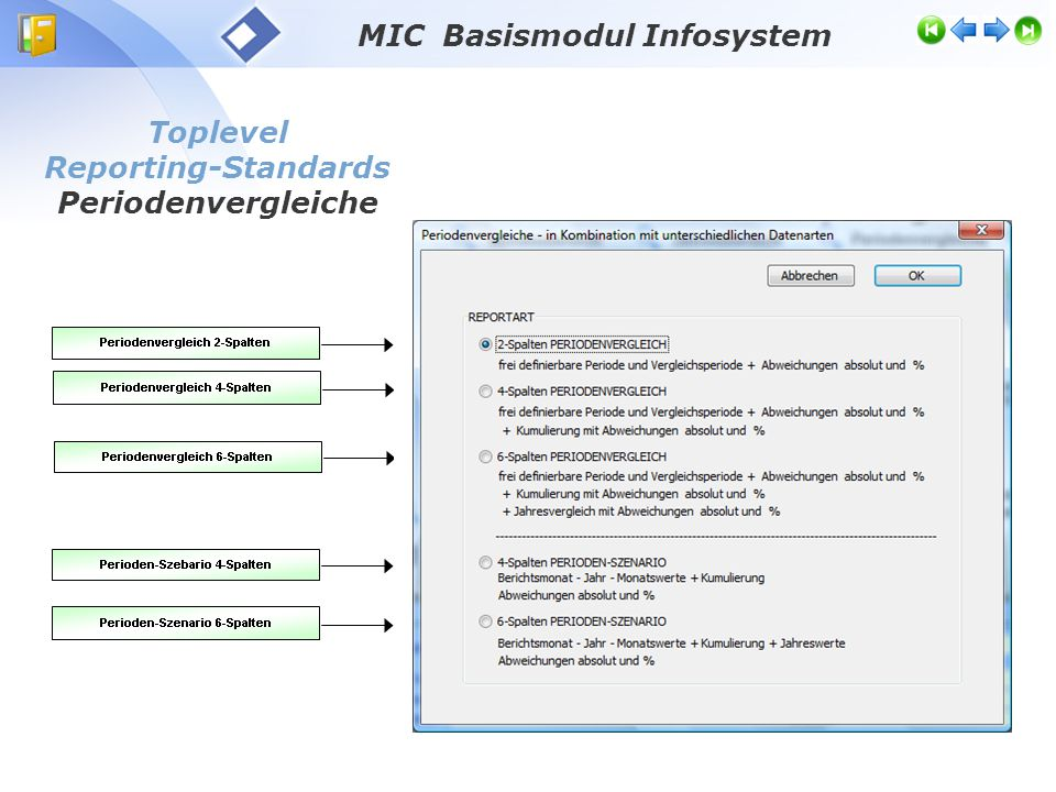 MIC Basismodul Infosystem Toplevel Reporting-Standards Periodenvergleiche