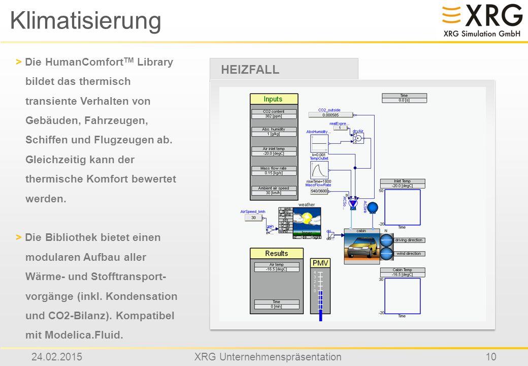 24.02.2015XRG Unternehmenspräsentation10 Klimatisierung HEIZFALL > Die HumanComfort TM Library bildet das thermisch transiente Verhalten von Gebäuden,
