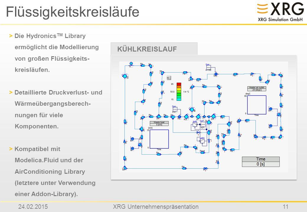 24.02.2015XRG Unternehmenspräsentation11 Flüssigkeitskreisläufe KÜHLKREISLAUF > Die Hydronics TM Library ermöglicht die Modellierung von großen Flüssi