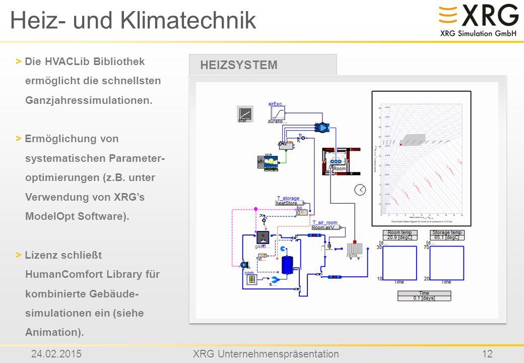24.02.2015XRG Unternehmenspräsentation12 Heiz- und Klimatechnik HEIZSYSTEM > Die HVACLib Bibliothek ermöglicht die schnellsten Ganzjahressimulationen.
