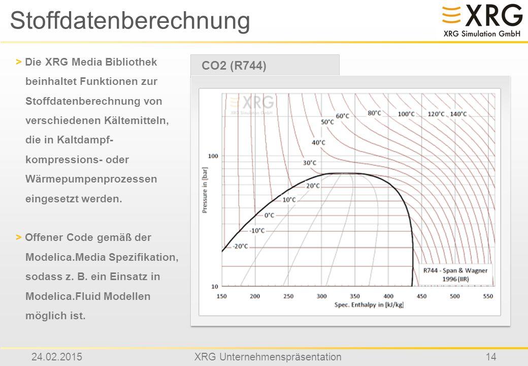 24.02.2015XRG Unternehmenspräsentation14 Stoffdatenberechnung CO2 (R744) > Die XRG Media Bibliothek beinhaltet Funktionen zur Stoffdatenberechnung von