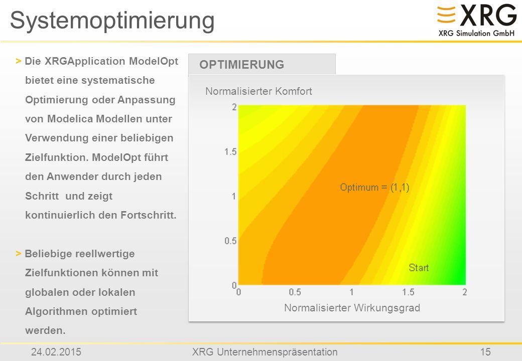 24.02.2015XRG Unternehmenspräsentation15 Systemoptimierung OPTIMIERUNG > Die XRGApplication ModelOpt bietet eine systematische Optimierung oder Anpass