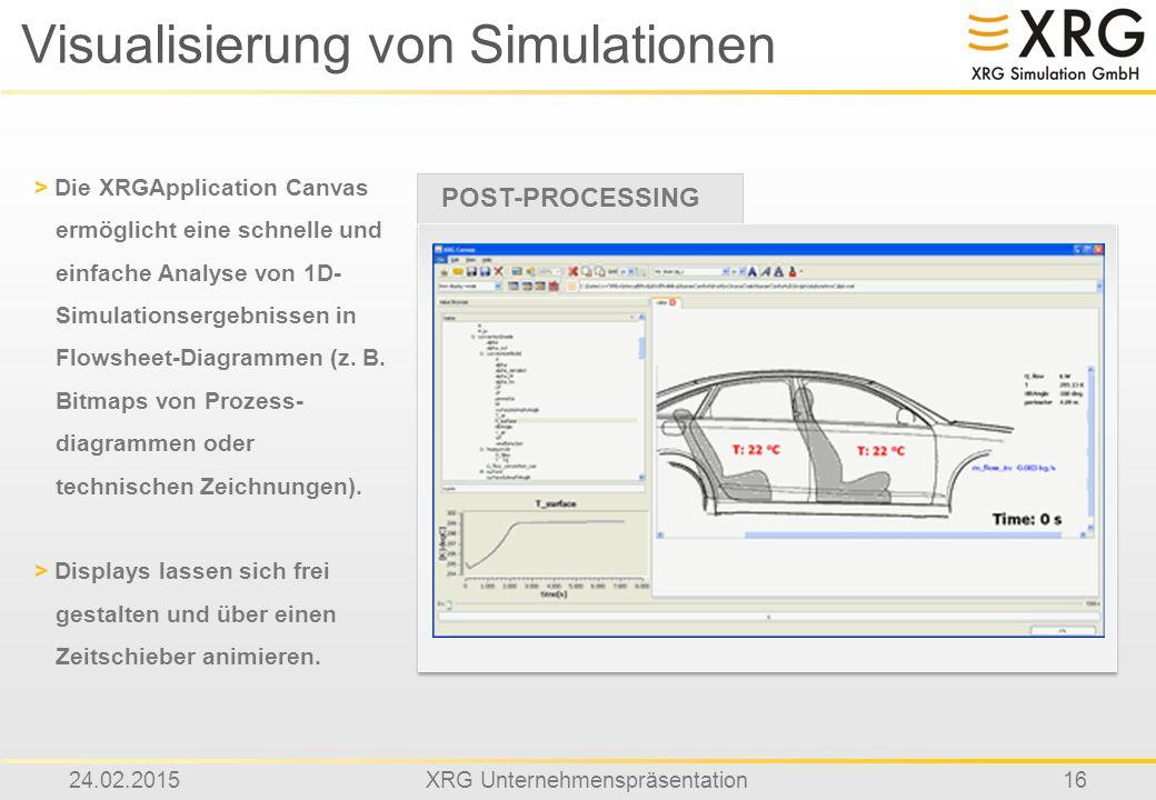 24.02.2015XRG Unternehmenspräsentation16 Visualisierung von Simulationen POST-PROCESSING > Die XRGApplication Canvas ermöglicht eine schnelle und einf