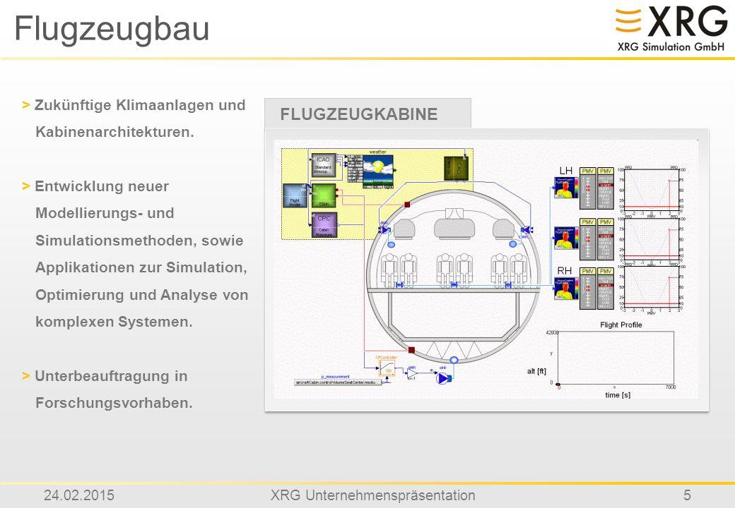 24.02.2015XRG Unternehmenspräsentation5 Flugzeugbau FLUGZEUGKABINE > Zukünftige Klimaanlagen und Kabinenarchitekturen. > Entwicklung neuer Modellierun