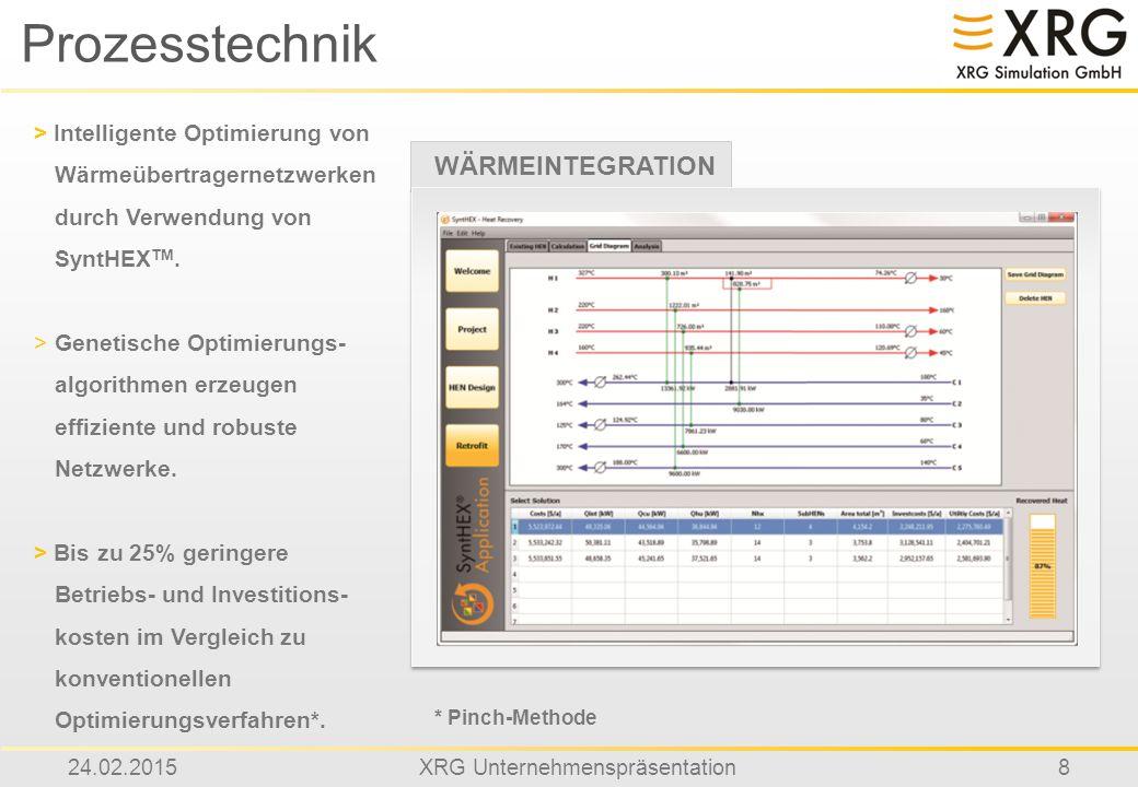 24.02.2015XRG Unternehmenspräsentation8 Prozesstechnik WÄRMEINTEGRATION > Intelligente Optimierung von Wärmeübertragernetzwerken durch Verwendung von