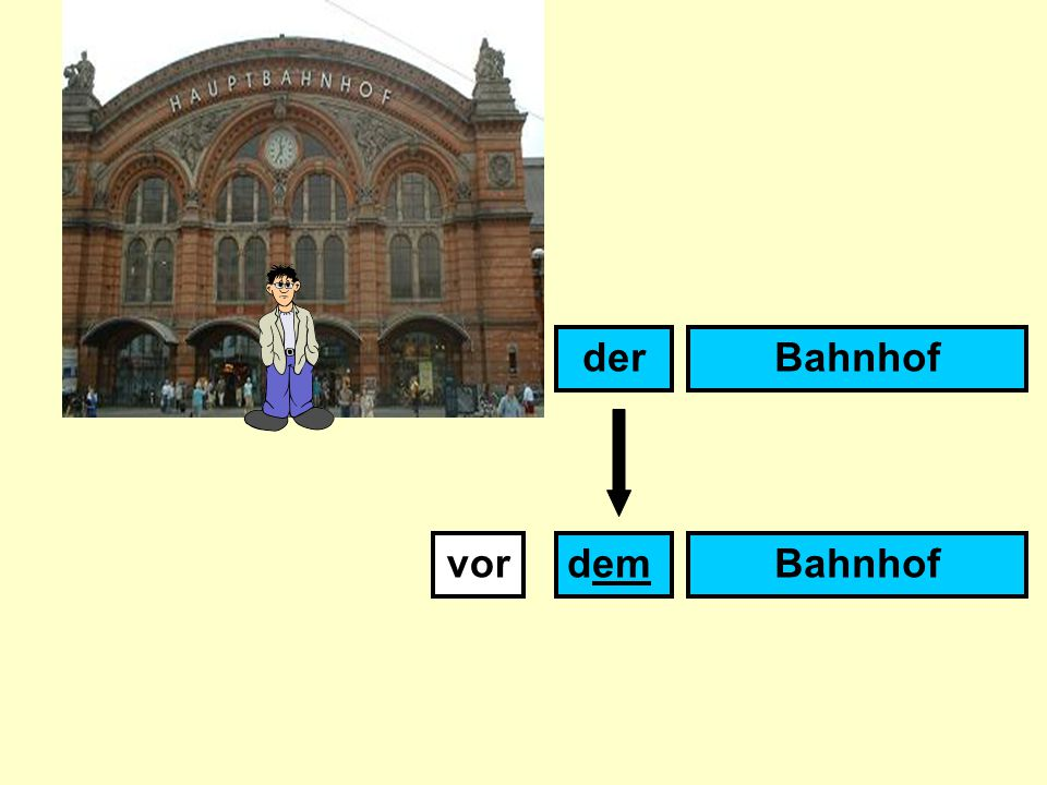 Andere Treffpunkte (other meeting places) Markt(platz) Parkplatz Spielplatz Sportplatz Jugendclub Fluss Park Dom Market (place) Carpark Playground Sports field Youth club River Park Cathedral