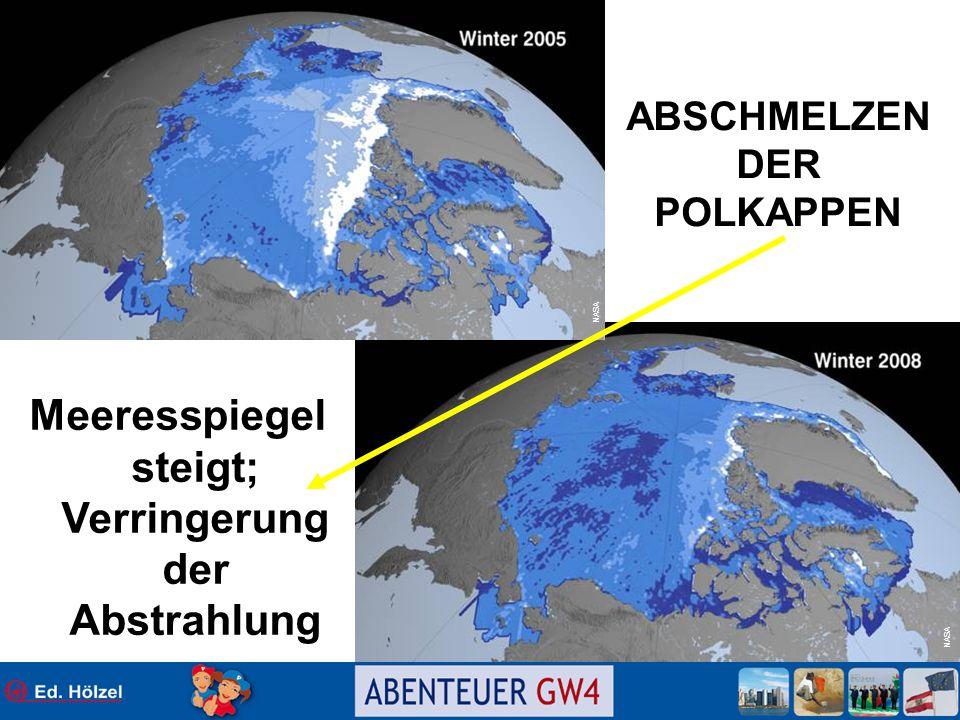 NASA ABSCHMELZEN DER POLKAPPEN Meeresspiegel steigt; Verringerung der Abstrahlung NASA