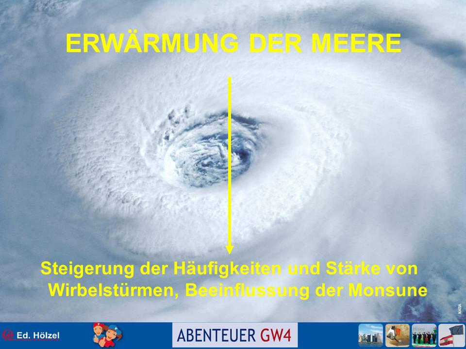ERWÄRMUNG DER MEERE Steigerung der Häufigkeiten und Stärke von Wirbelstürmen, Beeinflussung der Monsune