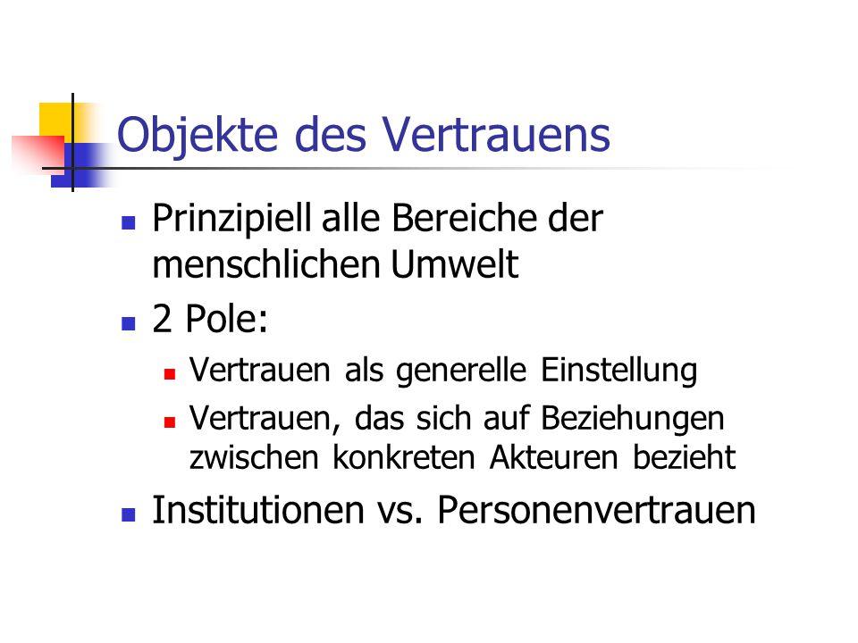 Objekte des Vertrauens Prinzipiell alle Bereiche der menschlichen Umwelt 2 Pole: Vertrauen als generelle Einstellung Vertrauen, das sich auf Beziehungen zwischen konkreten Akteuren bezieht Institutionen vs.
