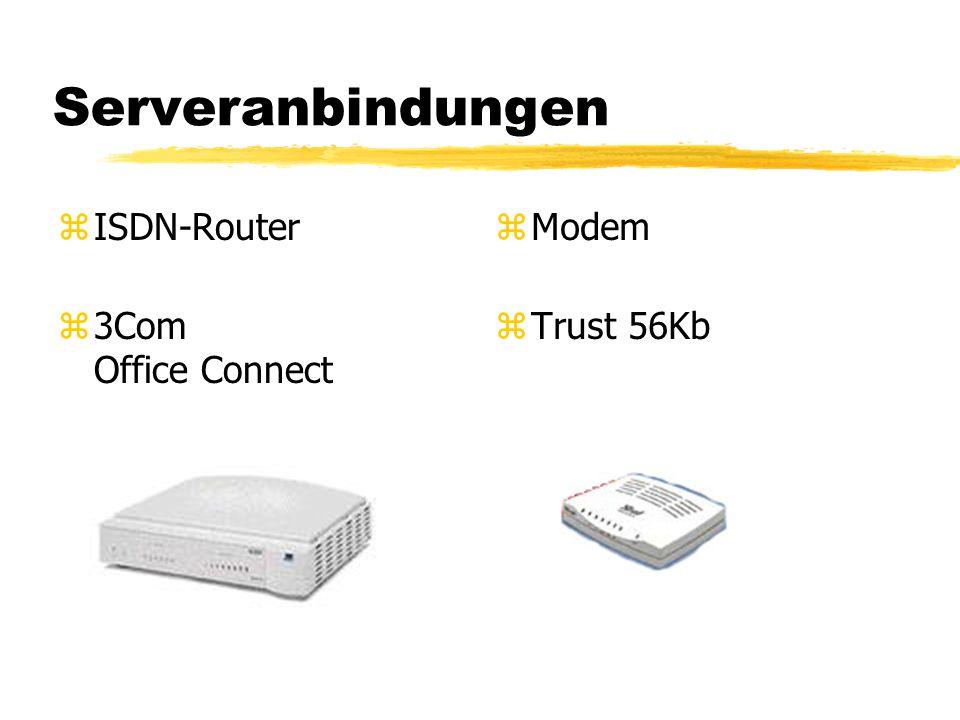 Serveranbindungen zISDN-Router z3Com Office Connect z Modem z Trust 56Kb