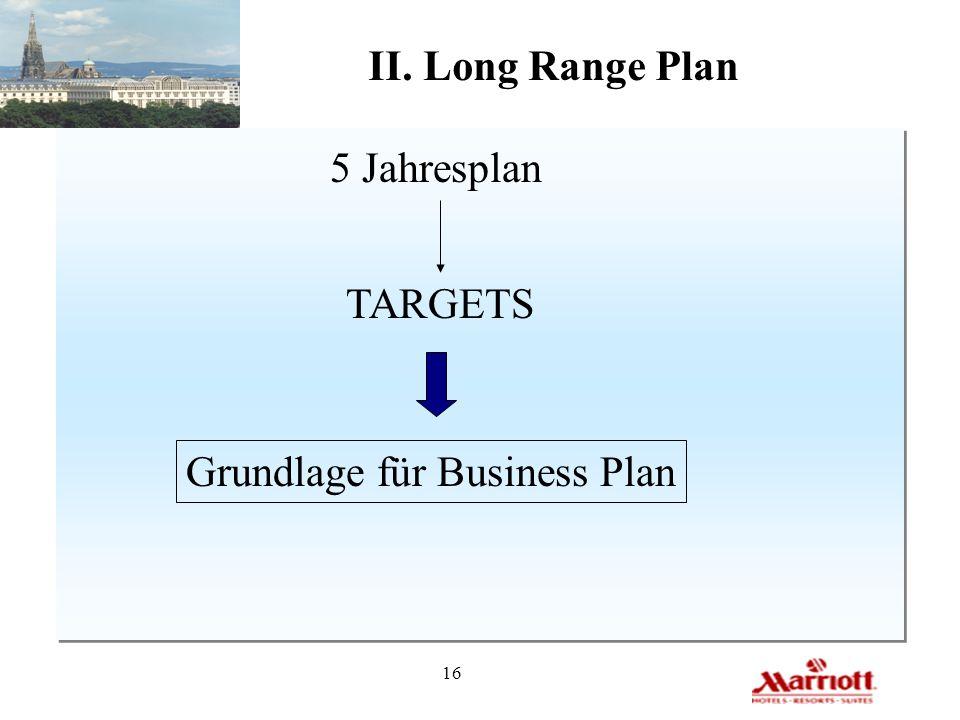 16 II. Long Range Plan 5 Jahresplan TARGETS Grundlage für Business Plan