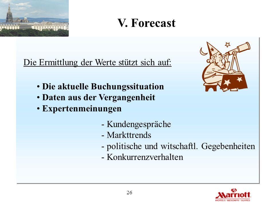 26 V. Forecast Die Ermittlung der Werte stützt sich auf: Die aktuelle Buchungssituation Daten aus der Vergangenheit Expertenmeinungen - Kundengespräch