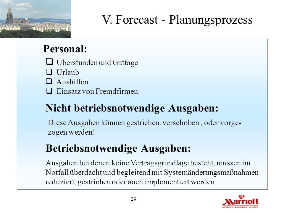 29 V. Forecast - Planungsprozess Personal: q Überstunden und Guttage q Urlaub q Aushilfen q Einsatz von Fremdfirmen Nicht betriebsnotwendige Ausgaben:
