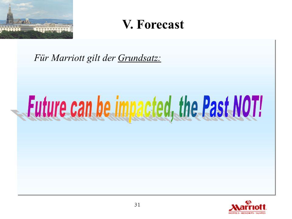 31 V. Forecast Für Marriott gilt der Grundsatz: