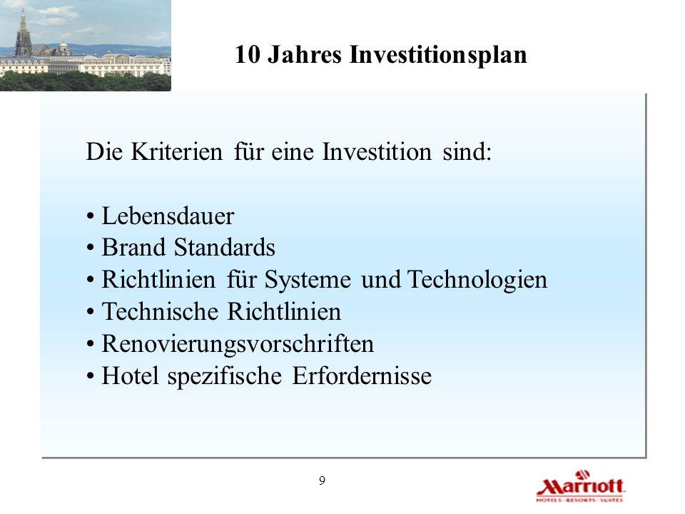 9 10 Jahres Investitionsplan Die Kriterien für eine Investition sind: Lebensdauer Brand Standards Richtlinien für Systeme und Technologien Technische