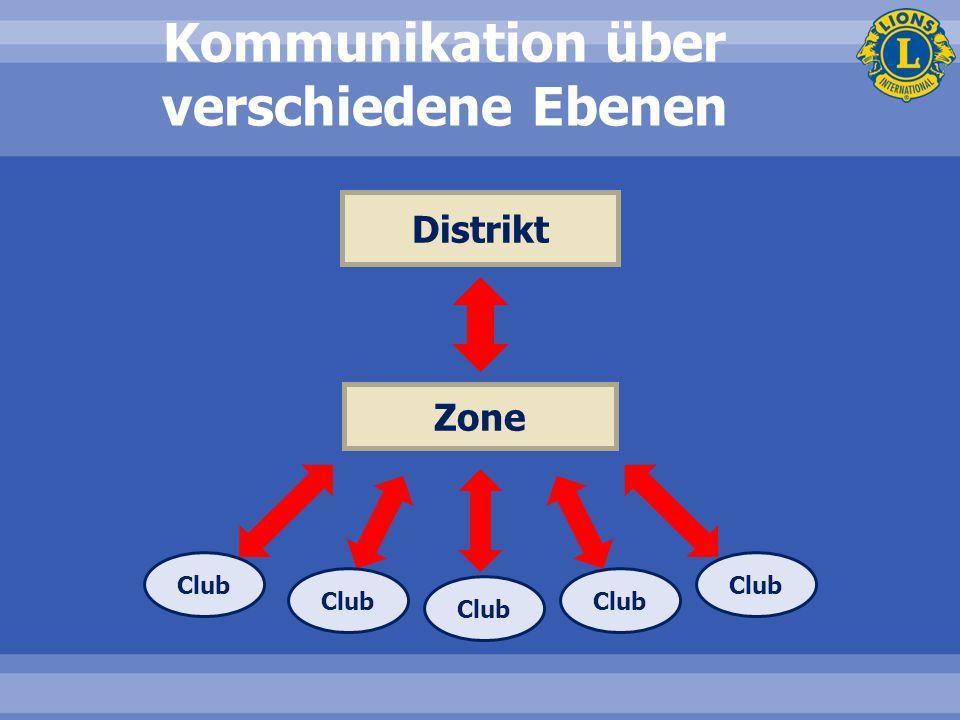 Kommunikation über verschiedene Ebenen Distrikt Zone Club