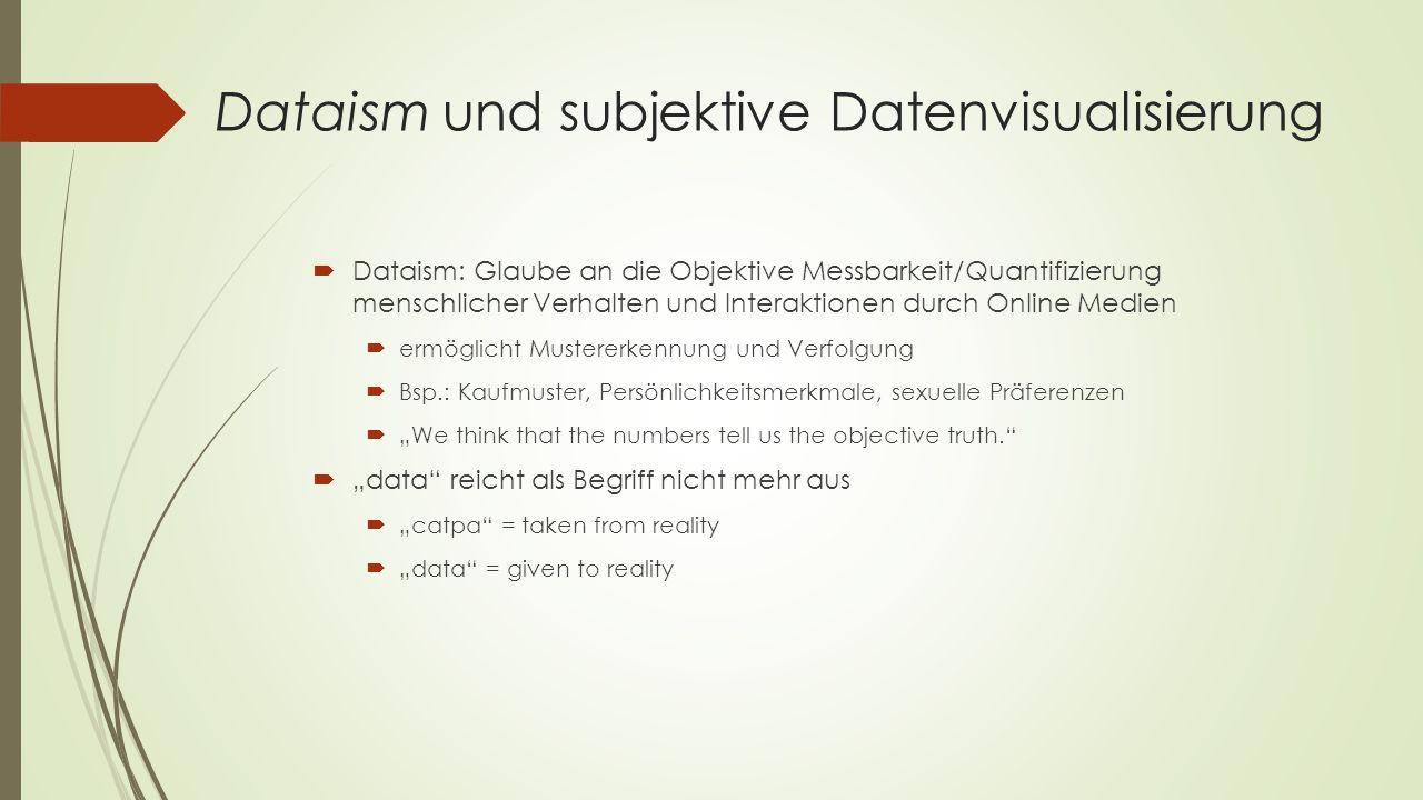 Dataism und subjektive Datenvisualisierung  Dataism: Glaube an die Objektive Messbarkeit/Quantifizierung menschlicher Verhalten und Interaktionen dur