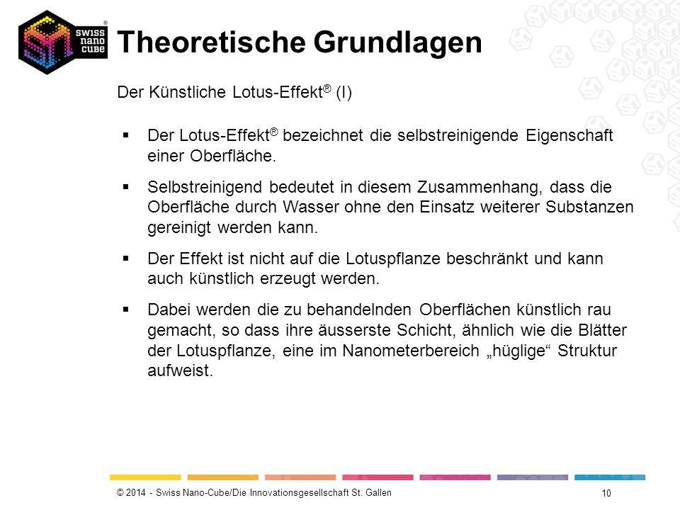 © 2014 - Swiss Nano-Cube/Die Innovationsgesellschaft St. Gallen Theoretische Grundlagen 10 Der Künstliche Lotus-Effekt ® (I)  Der Lotus-Effekt ® beze