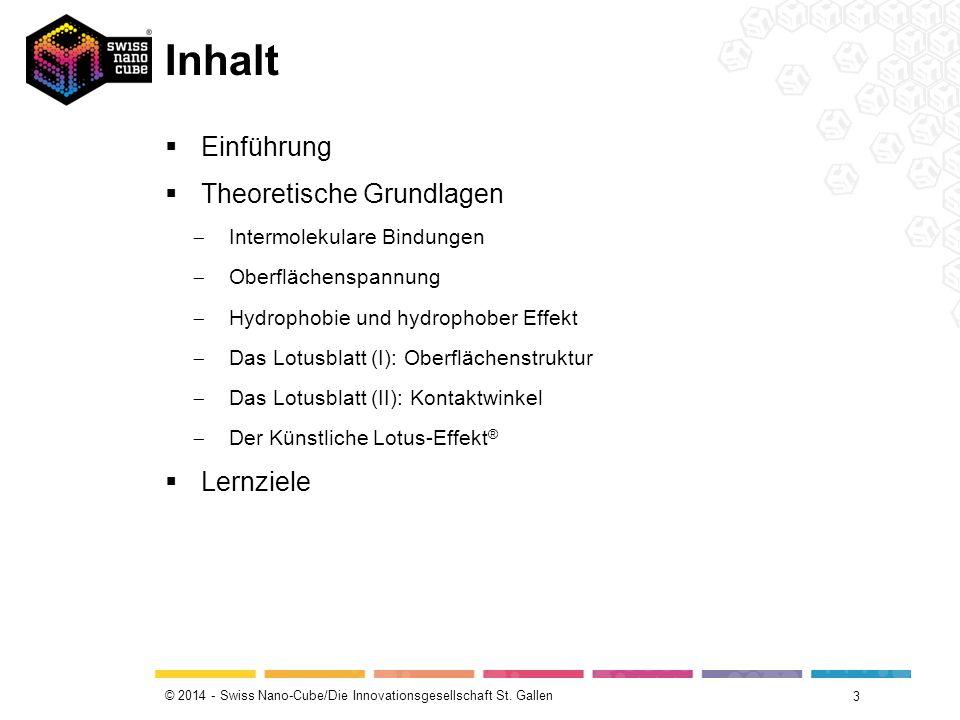 © 2014 - Swiss Nano-Cube/Die Innovationsgesellschaft St. Gallen Inhalt 3  Einführung  Theoretische Grundlagen  Intermolekulare Bindungen  Oberfläc