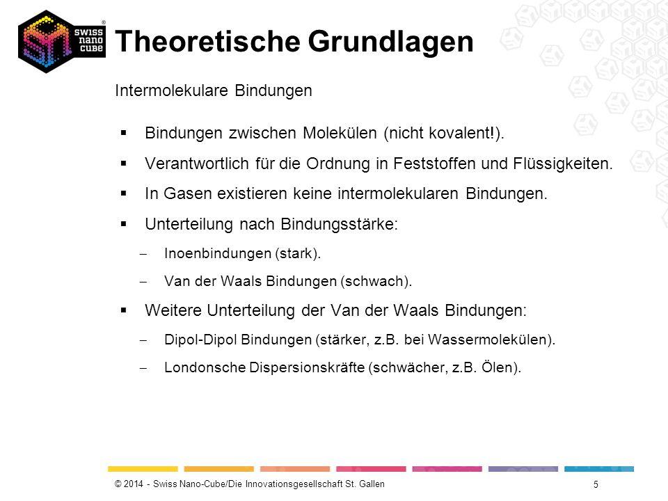 © 2014 - Swiss Nano-Cube/Die Innovationsgesellschaft St. Gallen Theoretische Grundlagen 5 Intermolekulare Bindungen  Bindungen zwischen Molekülen (ni