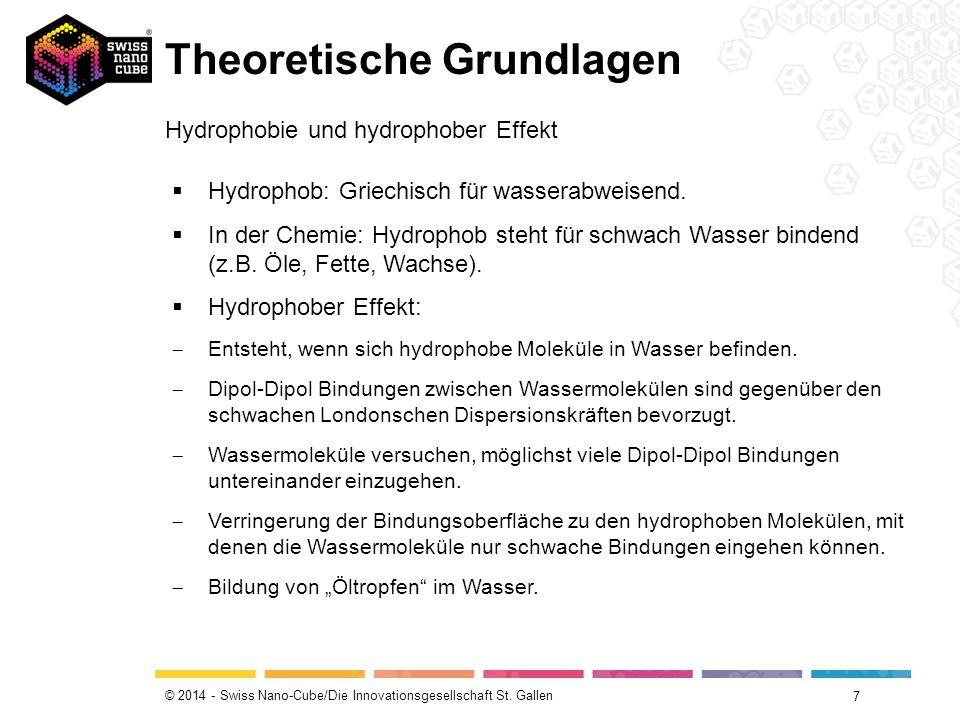© 2014 - Swiss Nano-Cube/Die Innovationsgesellschaft St. Gallen Theoretische Grundlagen 7 Hydrophobie und hydrophober Effekt  Hydrophob: Griechisch f