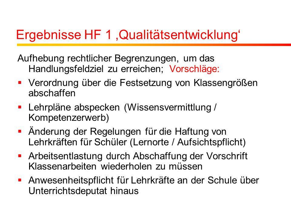 Ergebnisse HF 1 'Qualitätsentwicklung' Aufhebung rechtlicher Begrenzungen, um das Handlungsfeldziel zu erreichen; Vorschläge:  Verordnung über die Fe