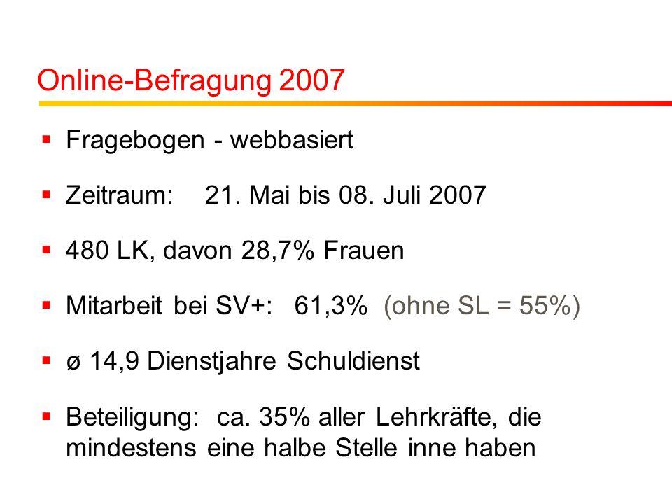 Online-Befragung 2007  Fragebogen - webbasiert  Zeitraum: 21. Mai bis 08. Juli 2007  480 LK, davon 28,7% Frauen  Mitarbeit bei SV+: 61,3% (ohne SL