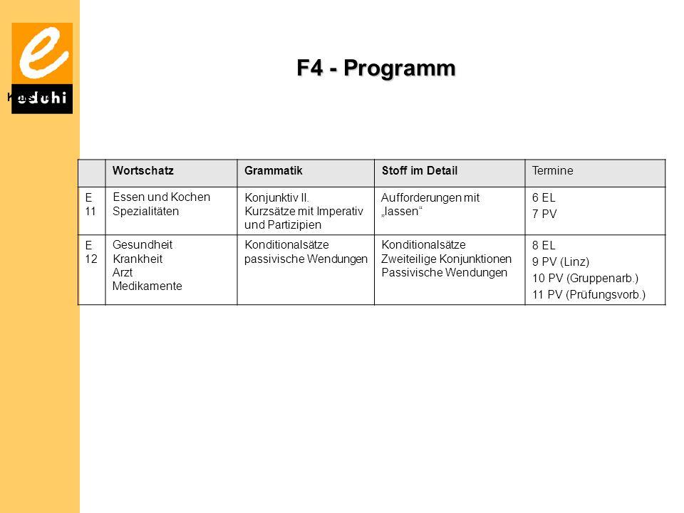 F4 - Programm Kurs F 4 WortschatzGrammatikStoff im DetailTermine E 11 Essen und Kochen Spezialitäten Konjunktiv II. Kurzsätze mit Imperativ und Partiz