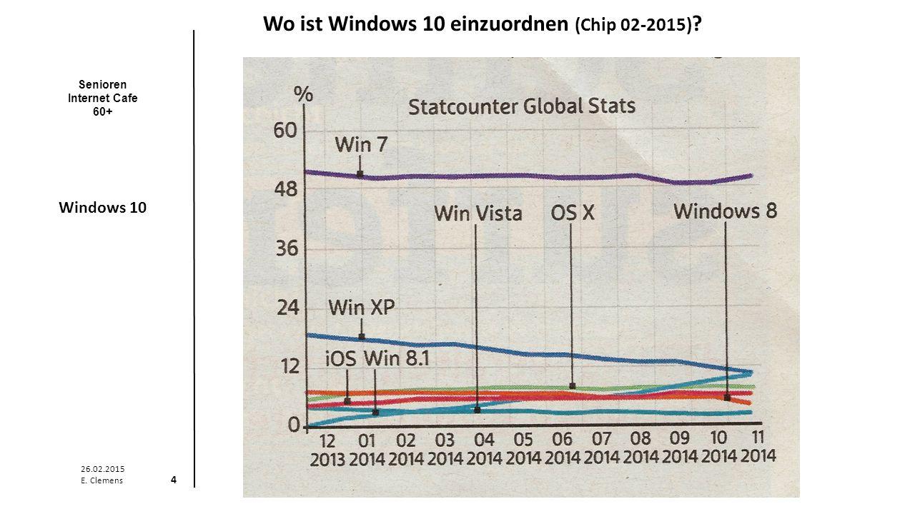 Senioren Internet Cafe 60+ Windows 10 26.02.2015 E. Clemens 5 Start-Bildschirm