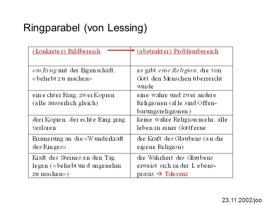23.11.2002/joo Ringparabel (von Lessing)
