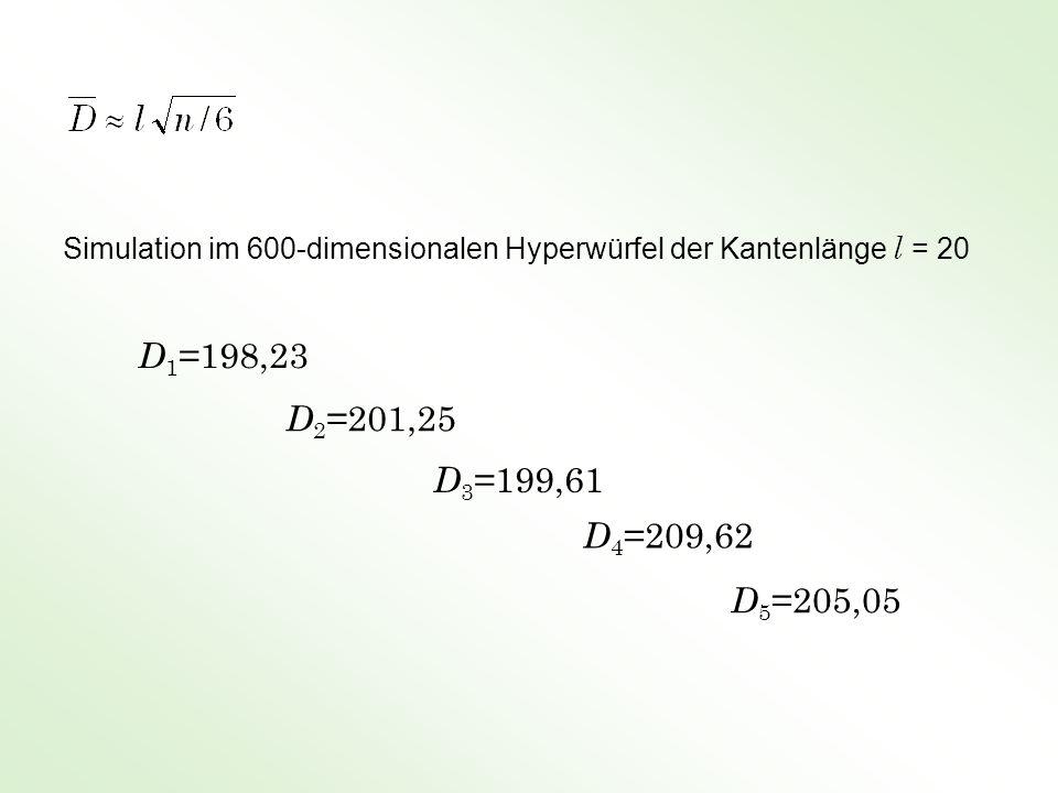 """Theorie: Abstand zweier Zufallspunkte X und Y im Hyperkubus l l l D Wir deuten einen Zufallspunkt als Start und den anderen Zufallspunkt als """"Ziel der Evolution Start Ziel"""