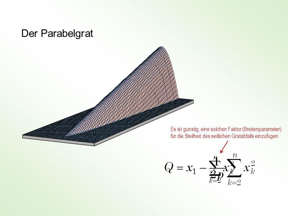 Der Parabelgrat Es ist günstig, eine solchen Faktor (Breitenparameter) für die Steilheit des seitlichen Gratabfalls einzufügen