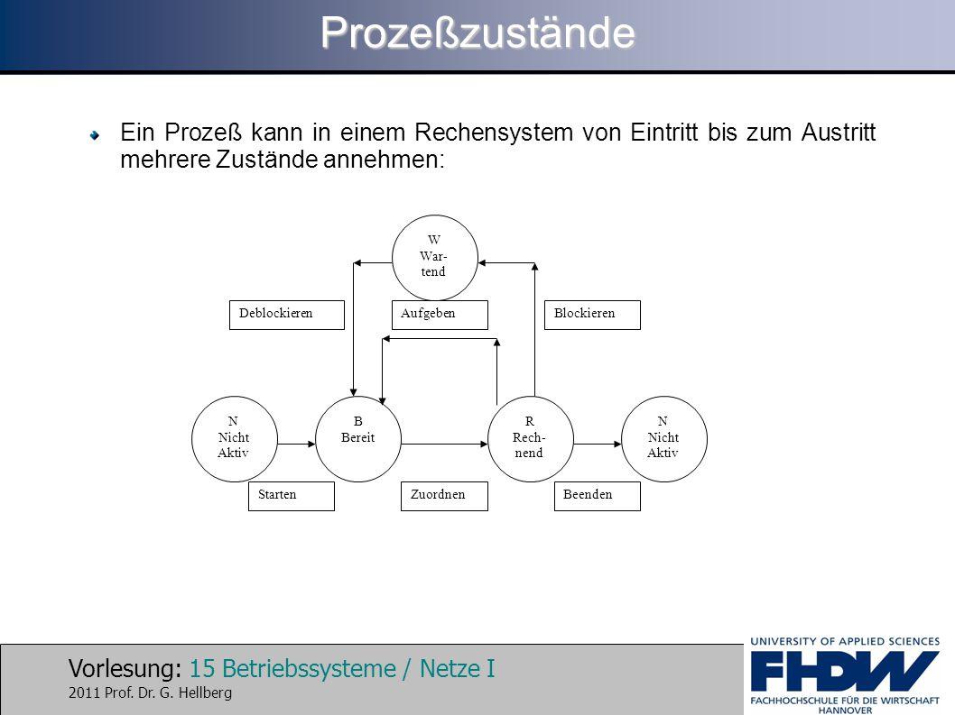 Vorlesung: 15 Betriebssysteme / Netze I 2011 Prof. Dr. G. HellbergProzeßzustände Ein Prozeß kann in einem Rechensystem von Eintritt bis zum Austritt m